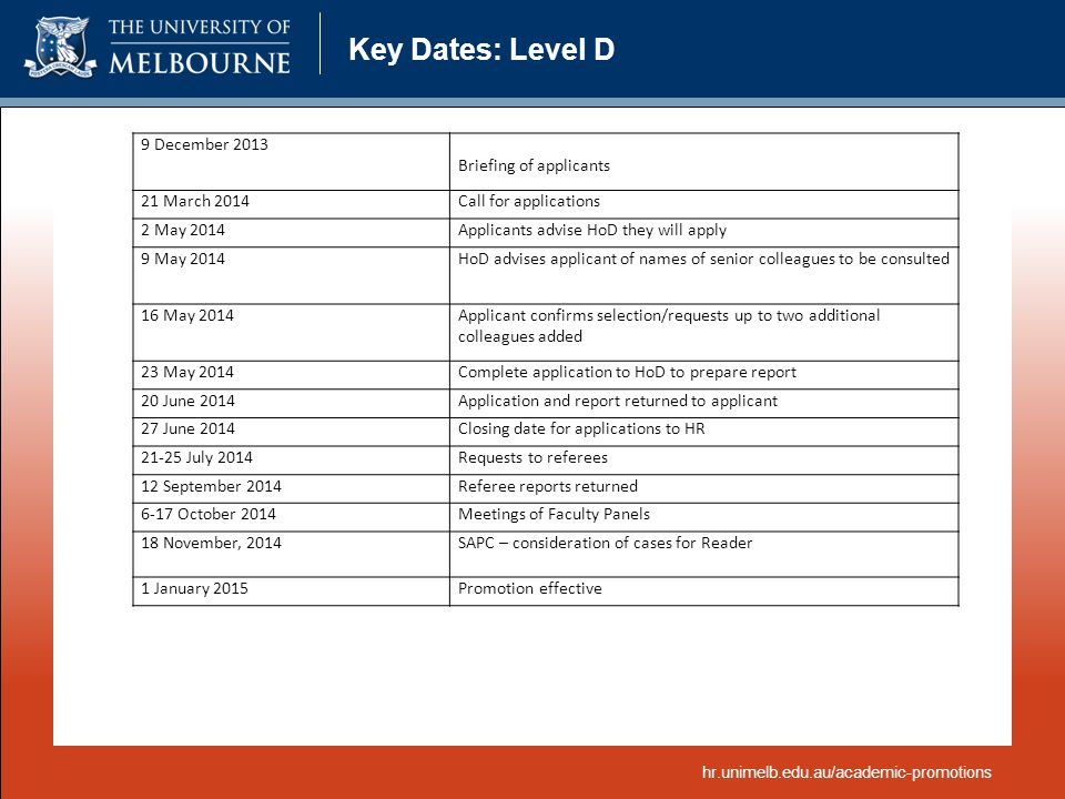 Key Dates: Level D 9 December 2013 Briefing of applicants