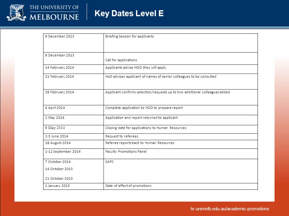 Key Dates Level E hr.unimelb.edu.au/academic-promotions