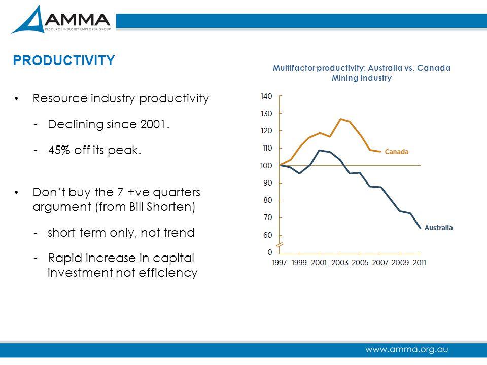 Multifactor productivity: Australia vs. Canada Mining Industry