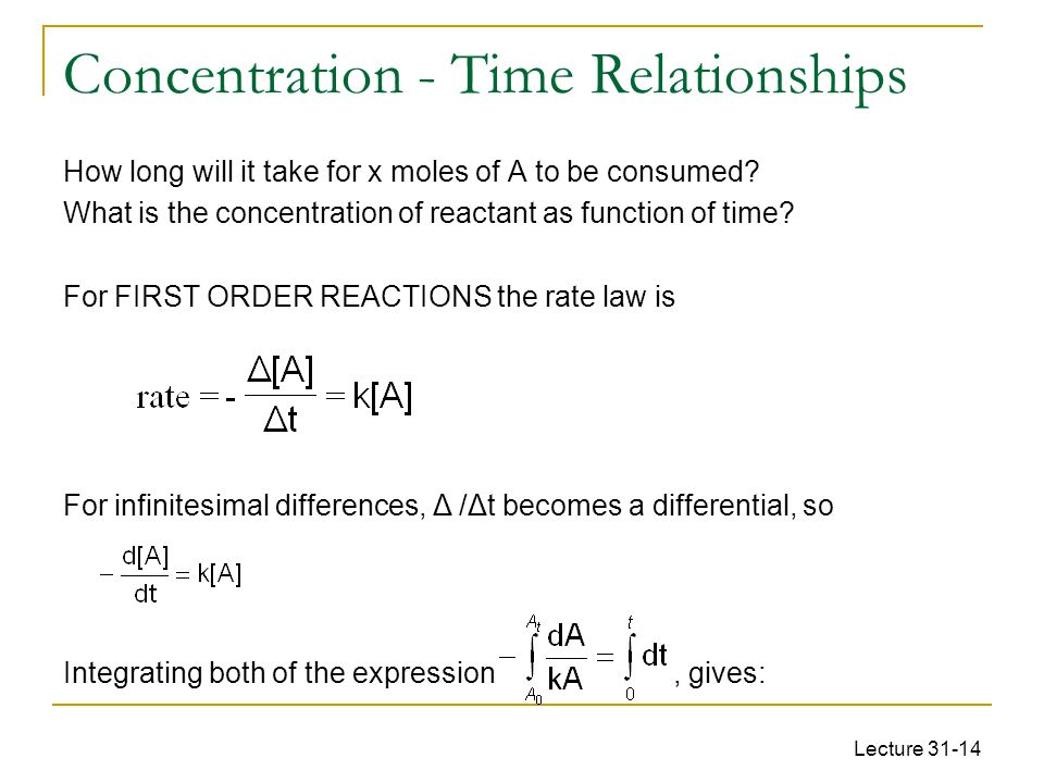 Concentration - Time Relationships