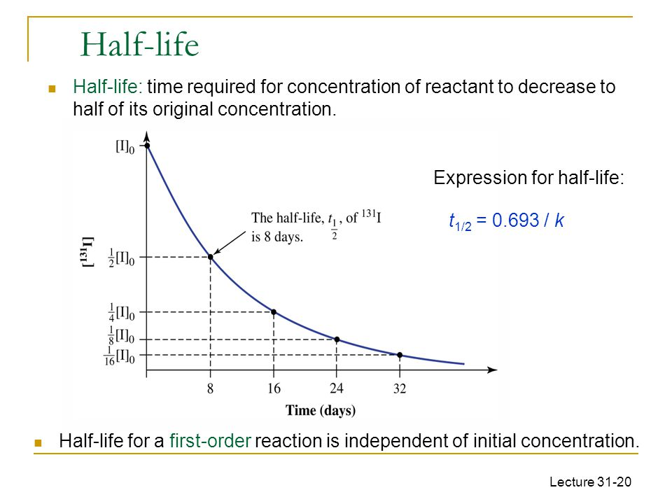 Half-life Half-life: time required for concentration of reactant to decrease to half of its original concentration.