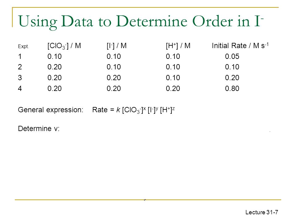 Using Data to Determine Order in I-