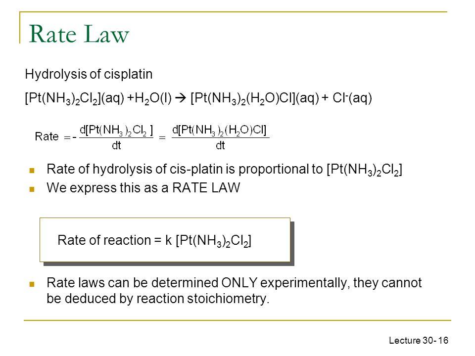 Rate Law Hydrolysis of cisplatin