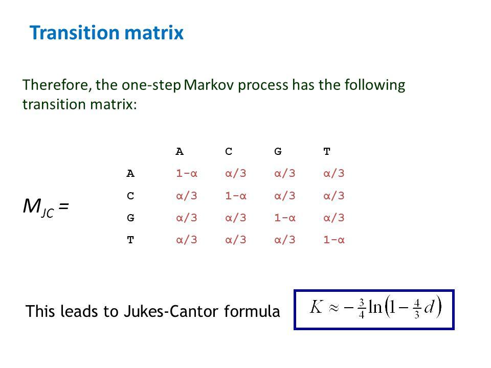 Transition matrix MJC =