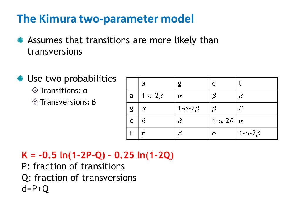 The Kimura two-parameter model