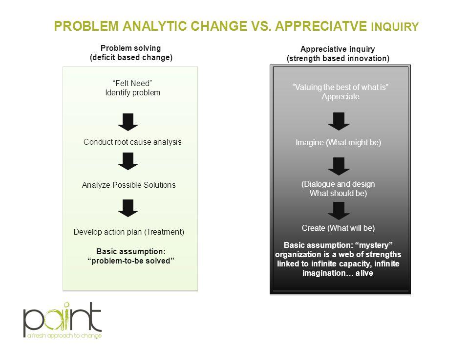 PROBLEM ANALYTIC CHANGE VS. APPRECIATVE INQUIRY