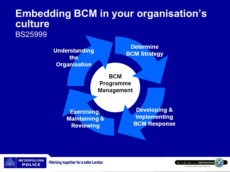 Embedding BCM in your organisation's culture BS25999