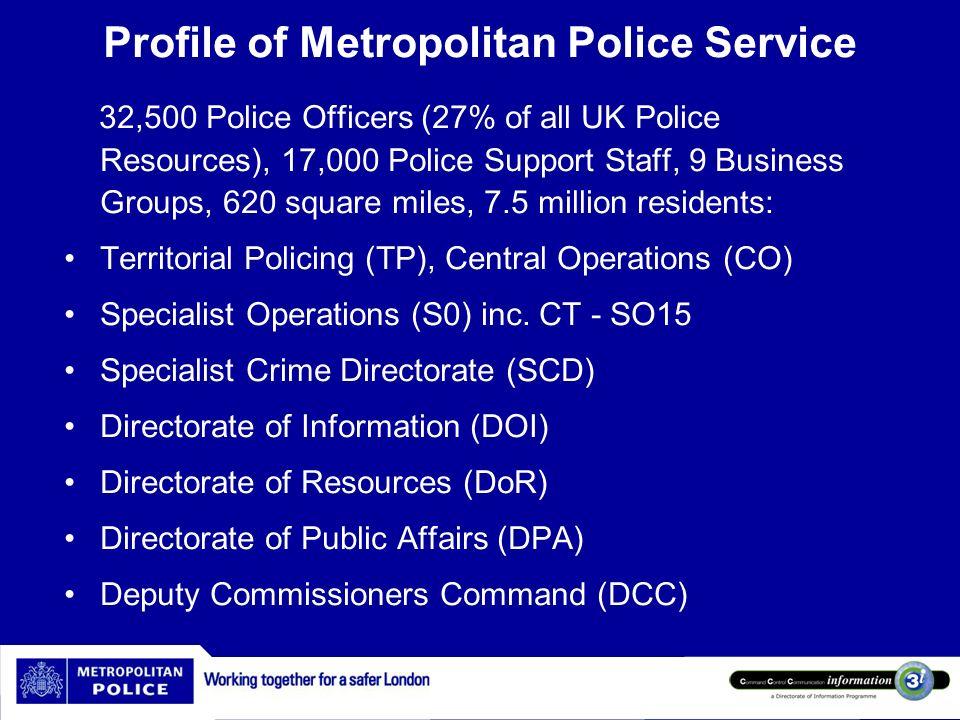 Profile of Metropolitan Police Service