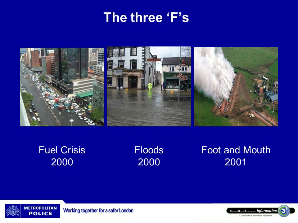 The three 'F's Fuel Crisis 2000 Floods 2000 Foot and Mouth 2001