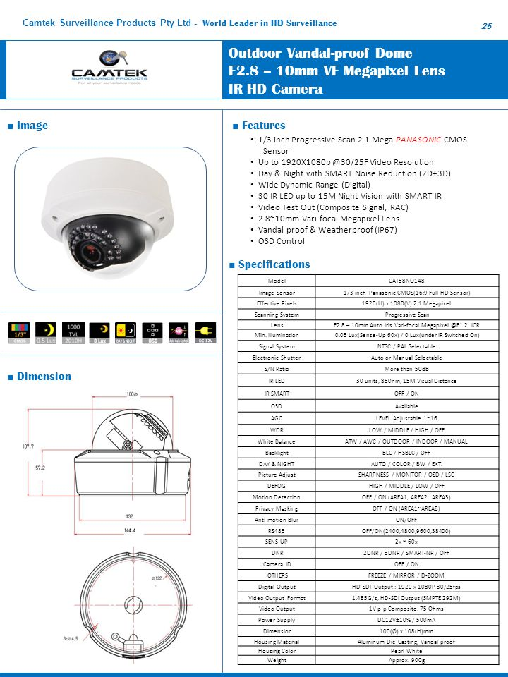 Outdoor Vandal-proof Dome F2.8 – 10mm VF Megapixel Lens IR HD Camera