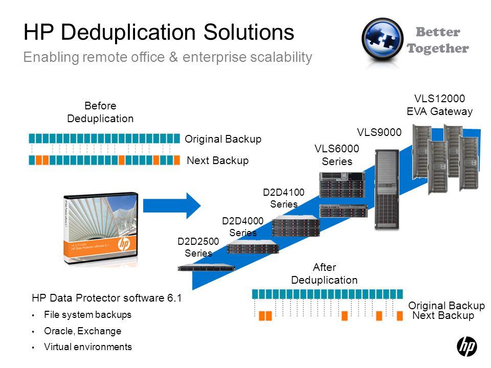 HP Deduplication Solutions Enabling remote office & enterprise scalability