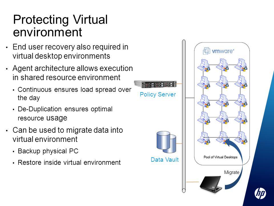 Protecting Virtual environment
