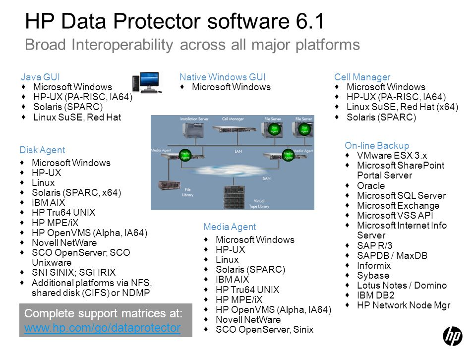 hp data protector software
