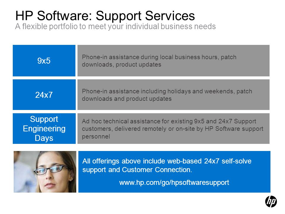 HP Software: Support Services
