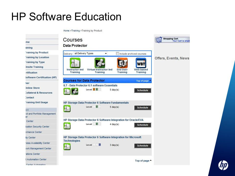 HP Software Education