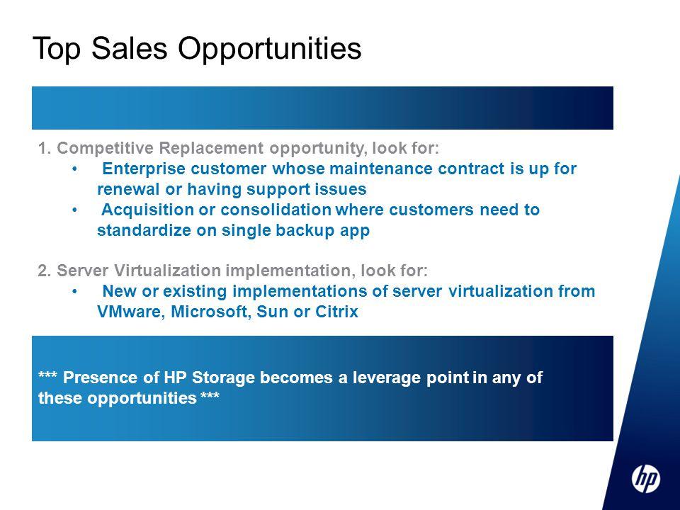 Top Sales Opportunities