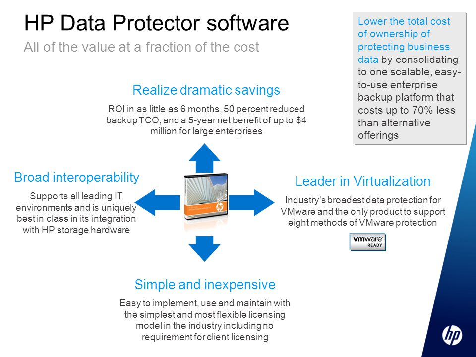 HP Data Protector software All of the value at a fraction of the cost