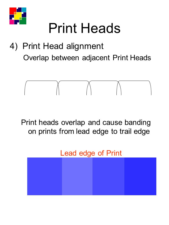 Print Heads 4) Print Head alignment