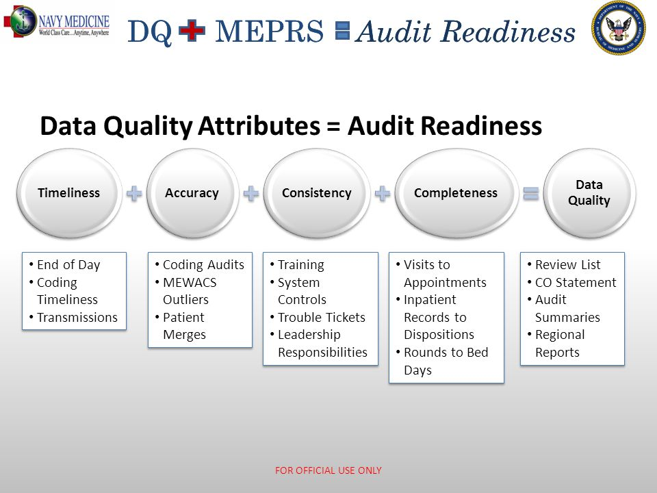Data Quality Attributes = Audit Readiness