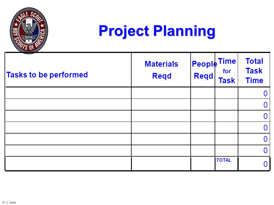 Project Planning Time Total Materials People Task