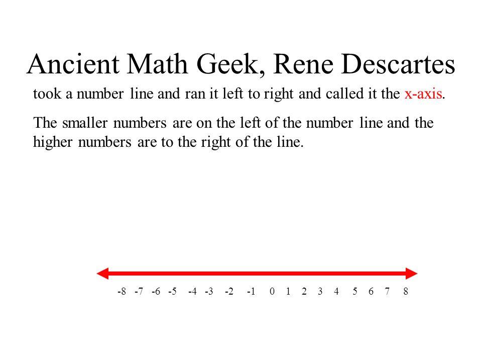 Ancient Math Geek, Rene Descartes