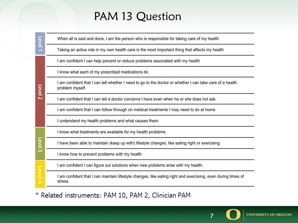 PAM 13 Question * Related instruments: PAM 10, PAM 2, Clinician PAM 7