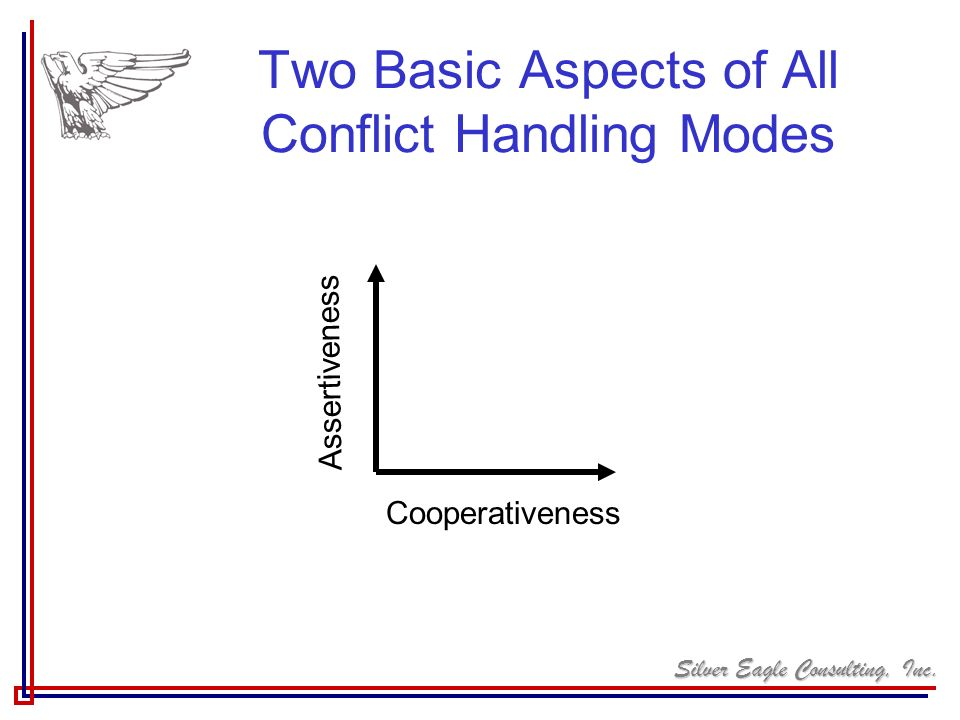 Two Basic Aspects of All Conflict Handling Modes