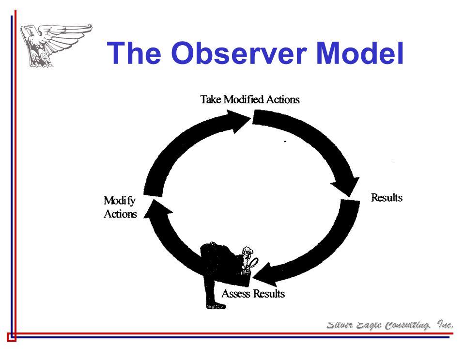 The Observer Model