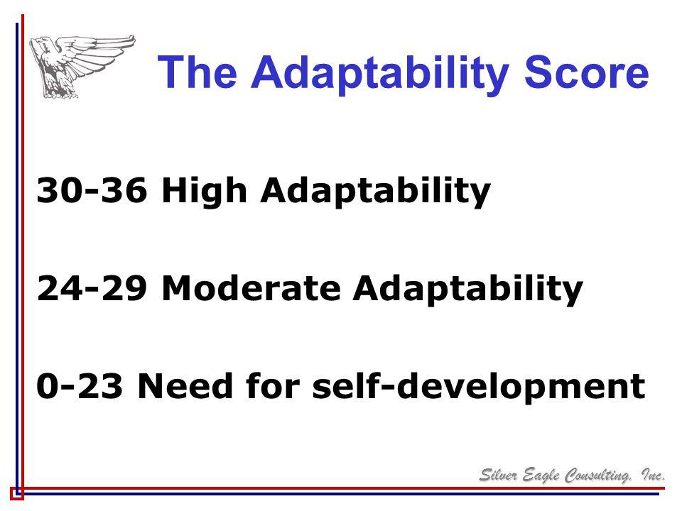 The Adaptability Score