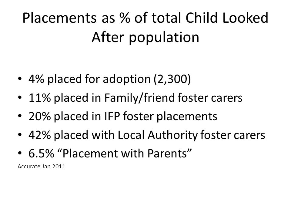 Placements as % of total Child Looked After population