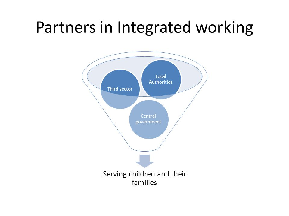 Partners in Integrated working