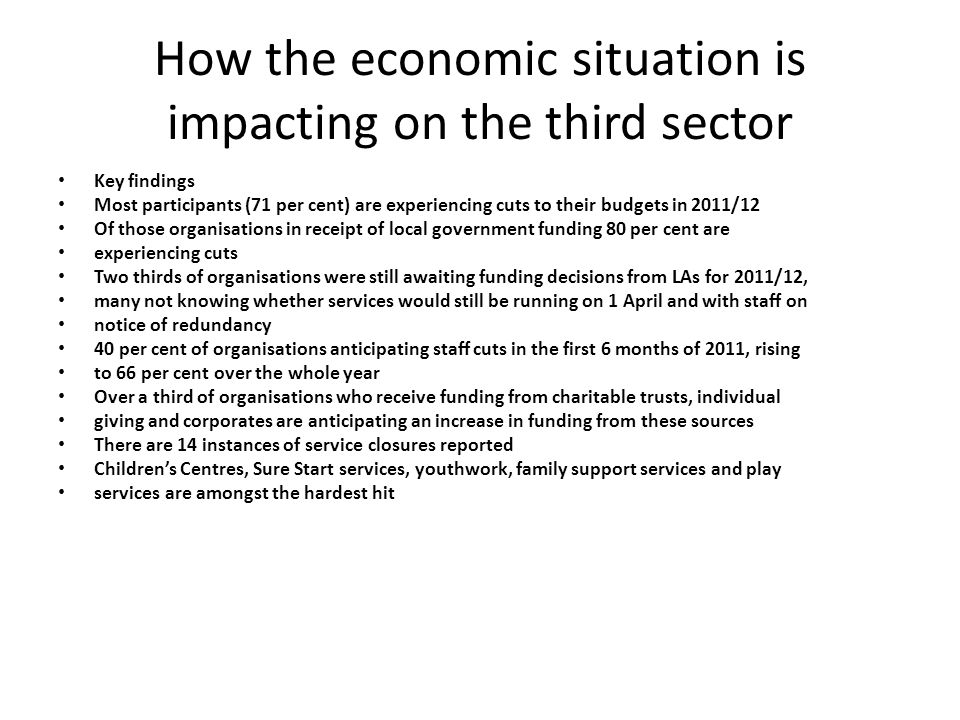 How the economic situation is impacting on the third sector