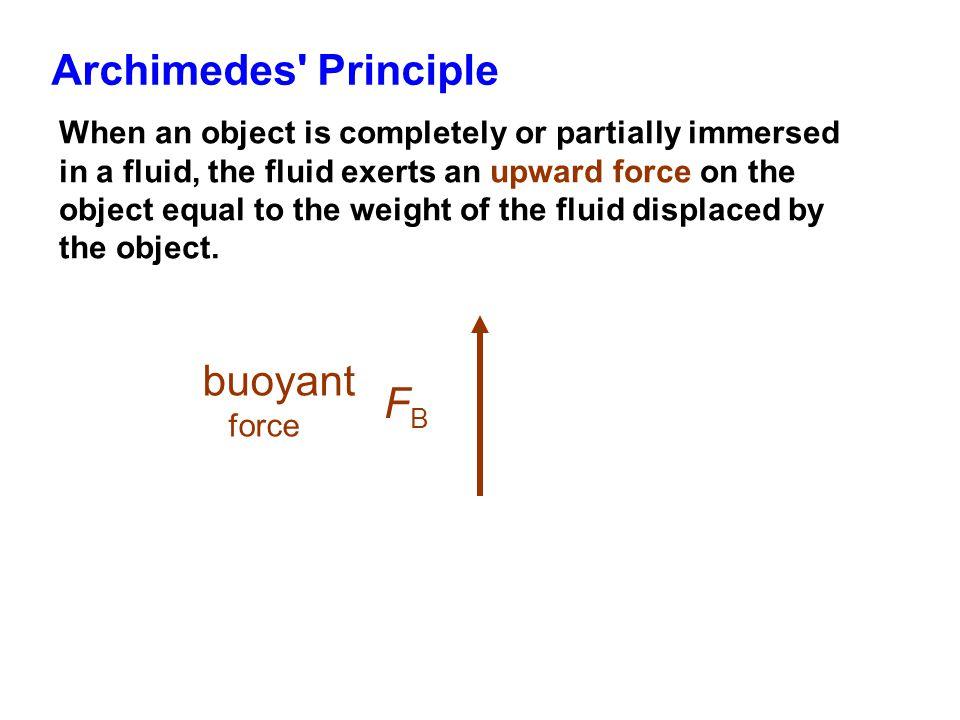 Archimedes Principle buoyant FB