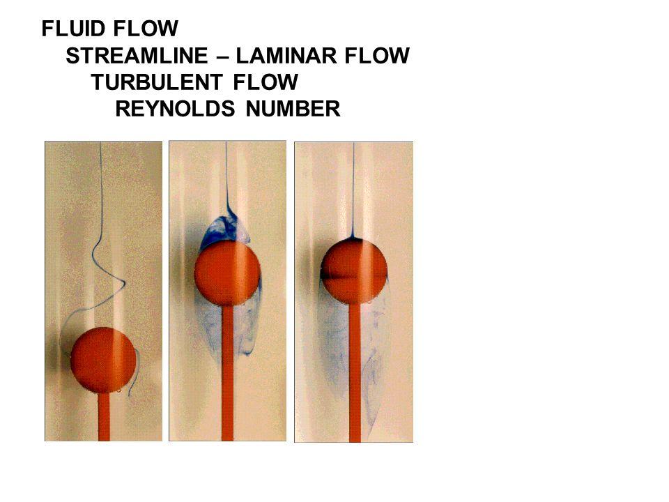 FLUID FLOW STREAMLINE – LAMINAR FLOW TURBULENT FLOW REYNOLDS NUMBER