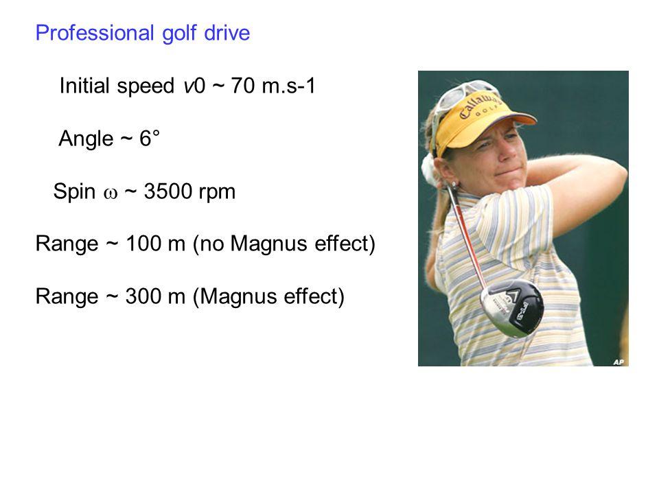 Professional golf drive