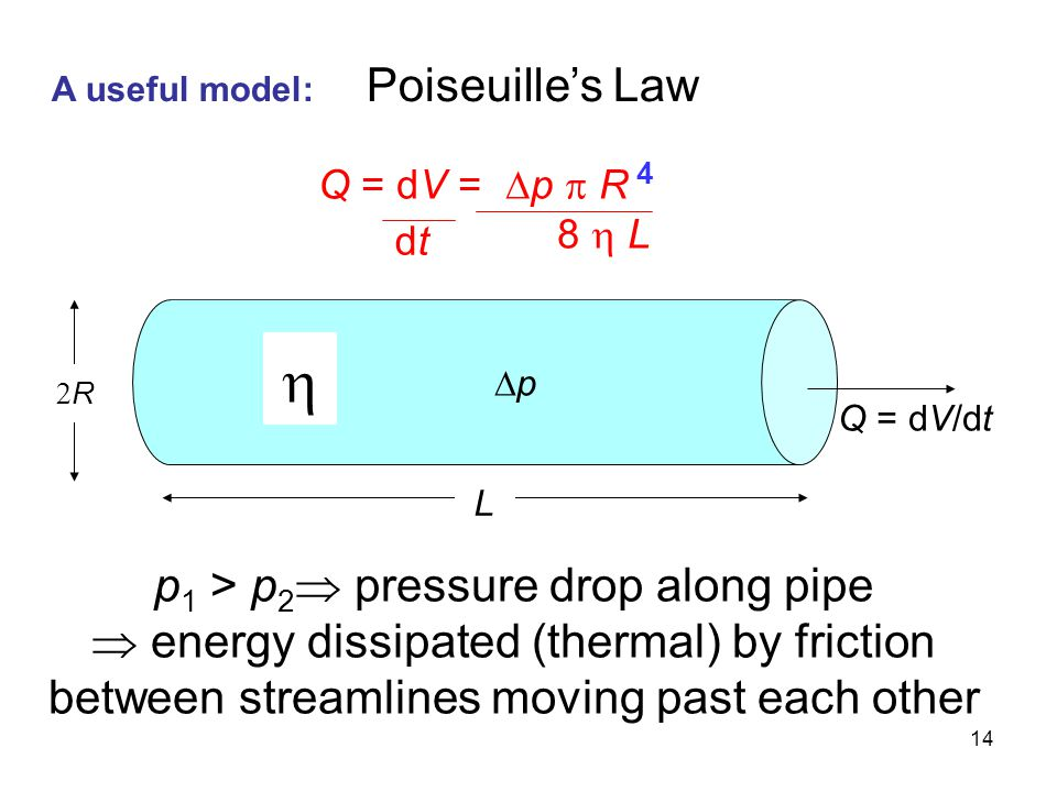p1 > p2 pressure drop along pipe