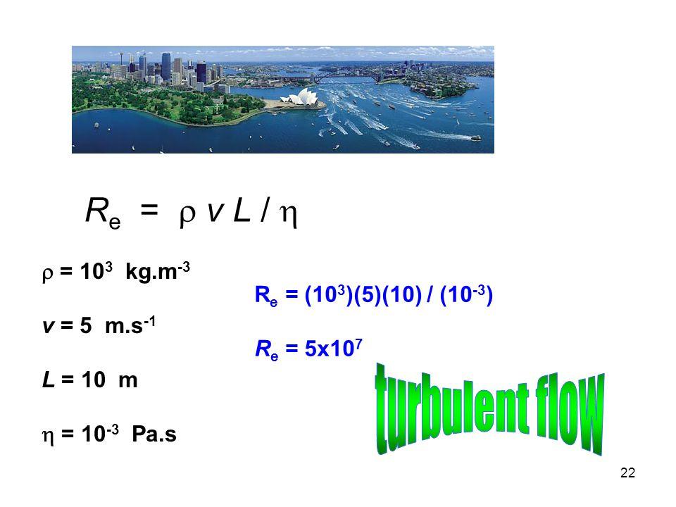 Re =  v L /  turbulent flow r = 103 kg.m-3