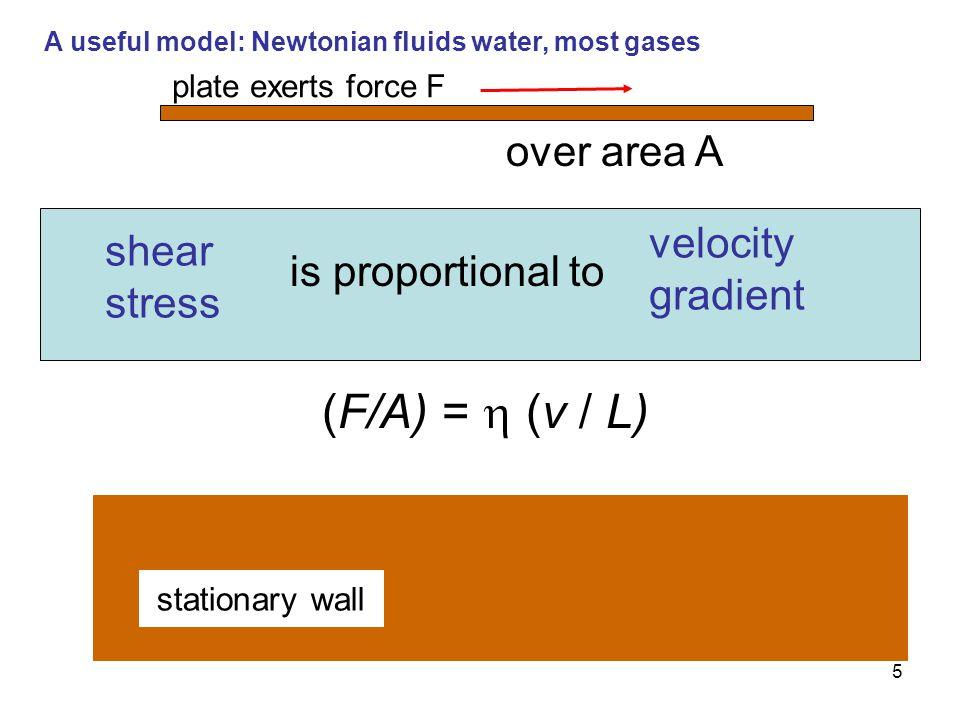 (F/A) =  (v / L) over area A velocity gradient shear