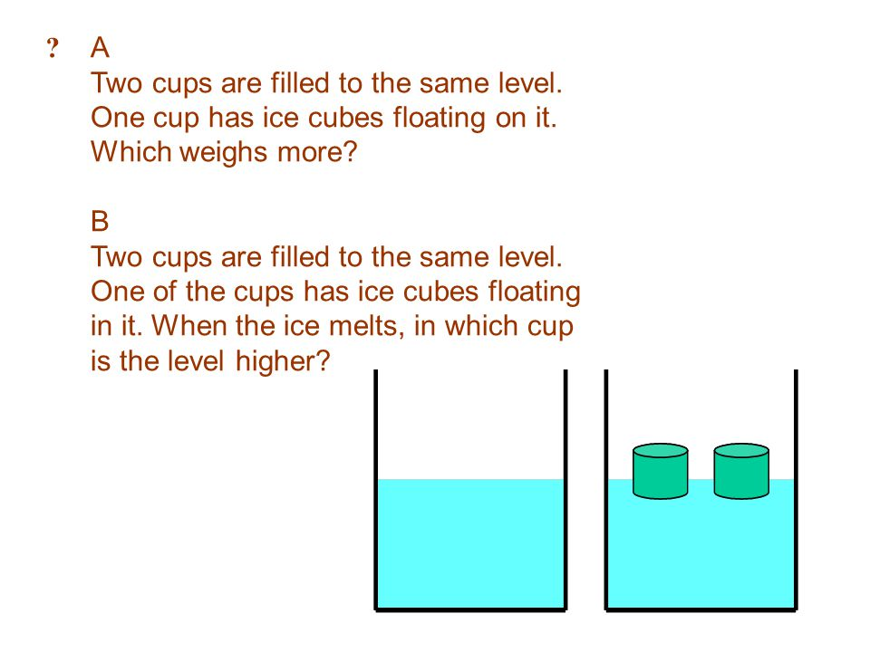 A. Two cups are filled to the same level. One cup has ice cubes floating on it. Which weighs more