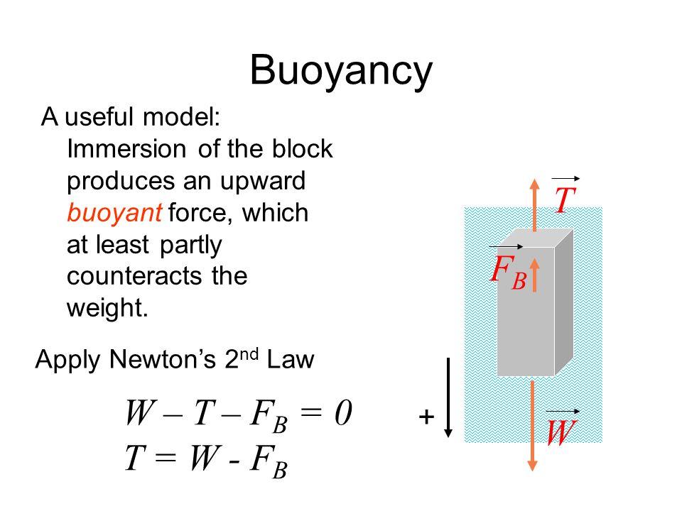 Buoyancy T FB W – T – FB = 0 T = W - FB W +