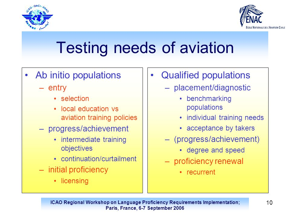 Testing needs of aviation