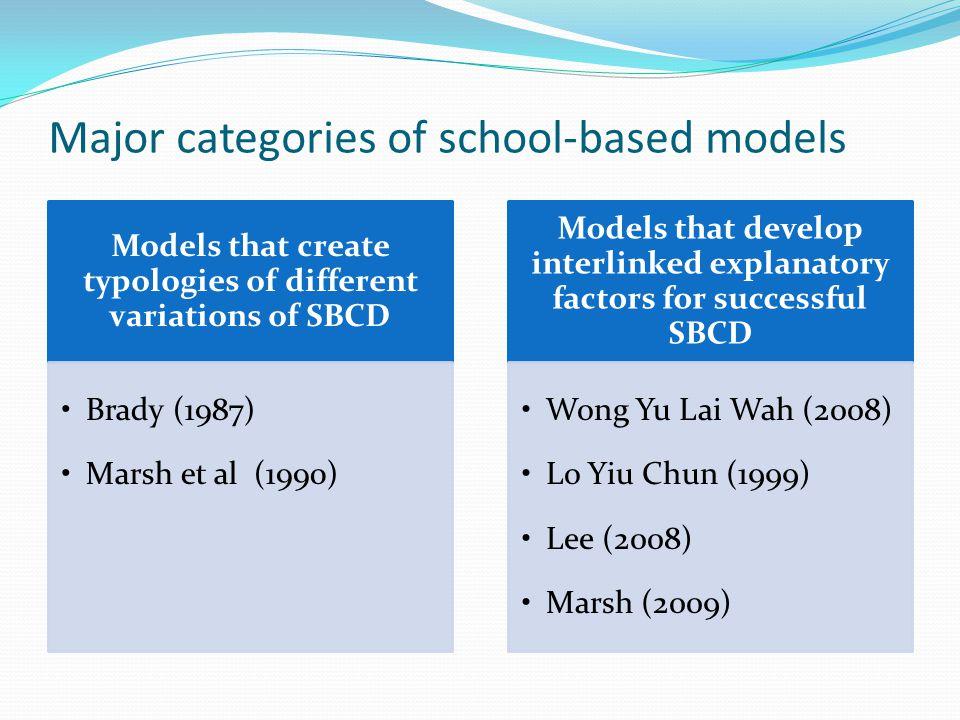 Major categories of school-based models