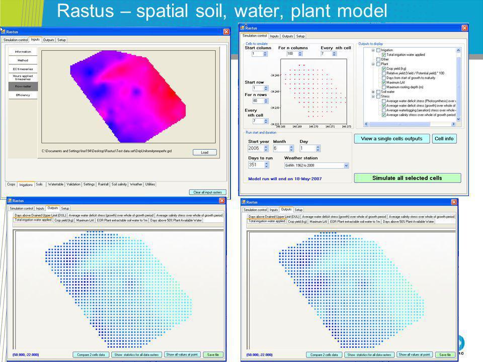 Rastus – spatial soil, water, plant model