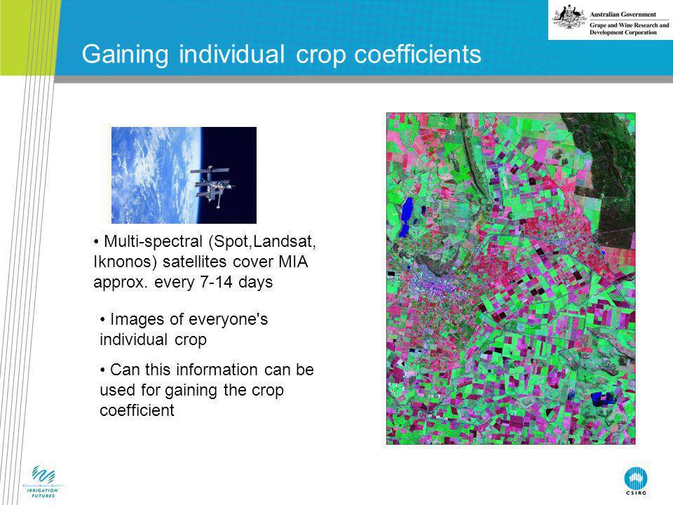 Gaining individual crop coefficients