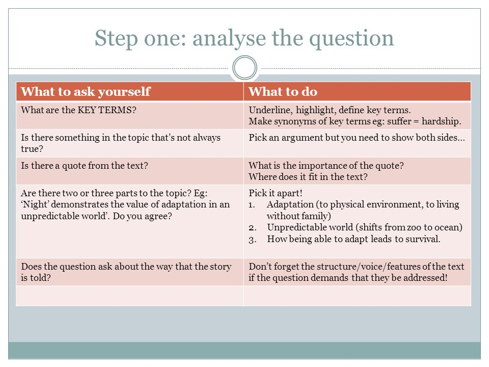 Step one: analyse the question
