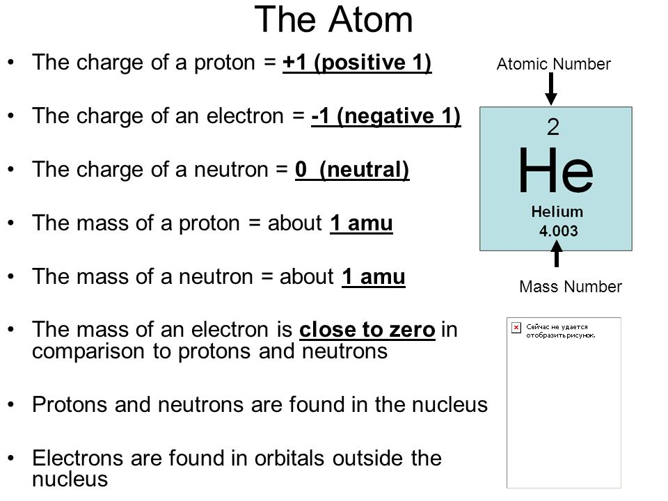 The Atom The charge of a proton = +1 (positive 1)