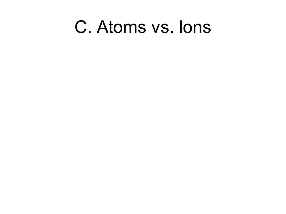 C. Atoms vs. Ions