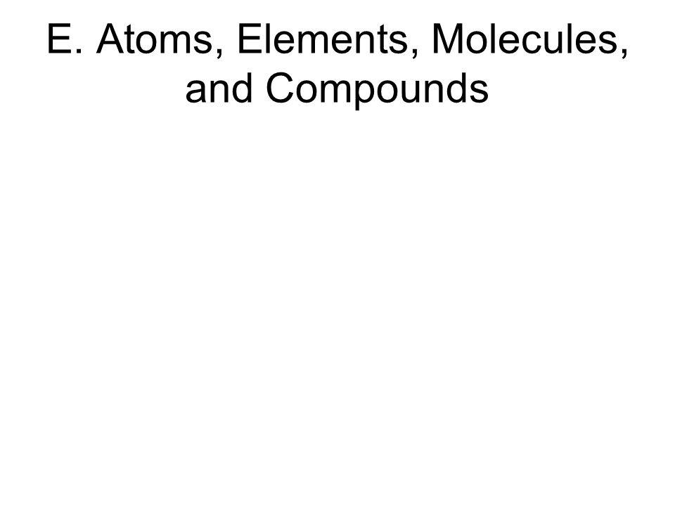 E. Atoms, Elements, Molecules, and Compounds
