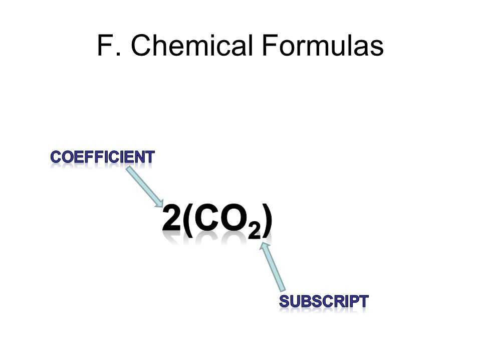 F. Chemical Formulas Coefficient 2(CO2) Subscript