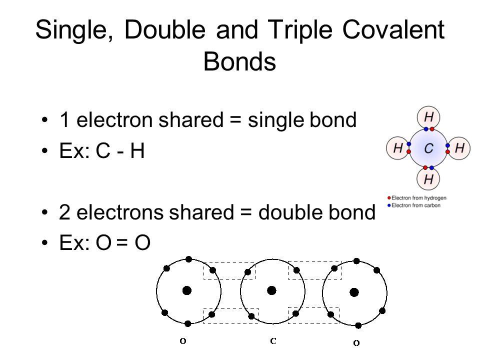 Single, Double and Triple Covalent Bonds